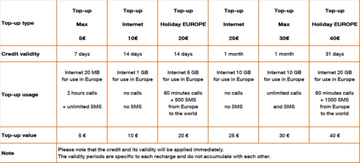 orange holiday topup