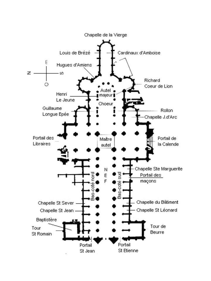 ルーアン大聖堂 内部