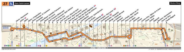 パリ バス 27番線