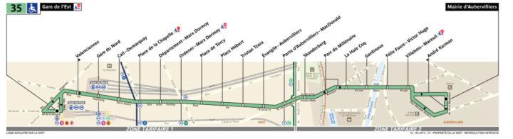 パリ バス 35番線