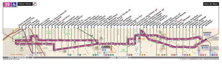 パリ バス 39番線