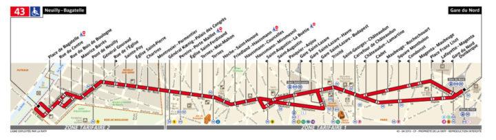 パリ バス 43番線
