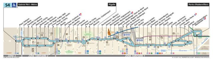 パリ バス 54番線