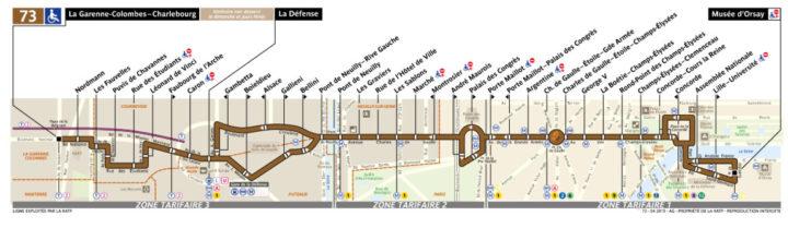 パリ バス 73番線
