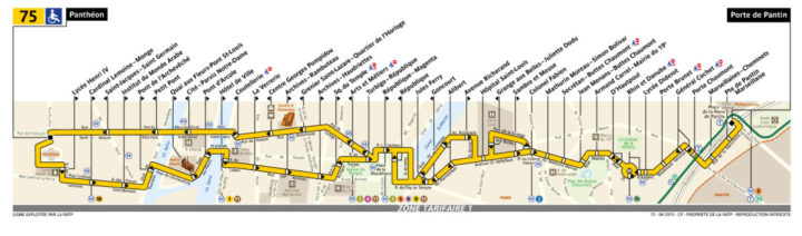 パリ バス 75番線