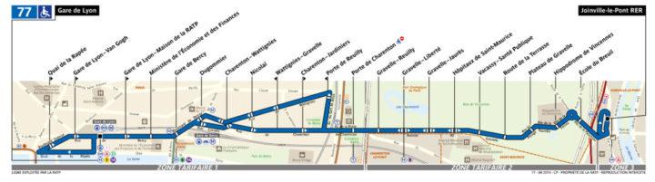 パリ バス 77番線