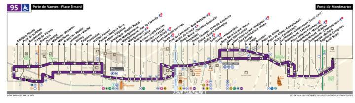 パリ バス 95番線
