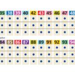 パリ バス 路線表