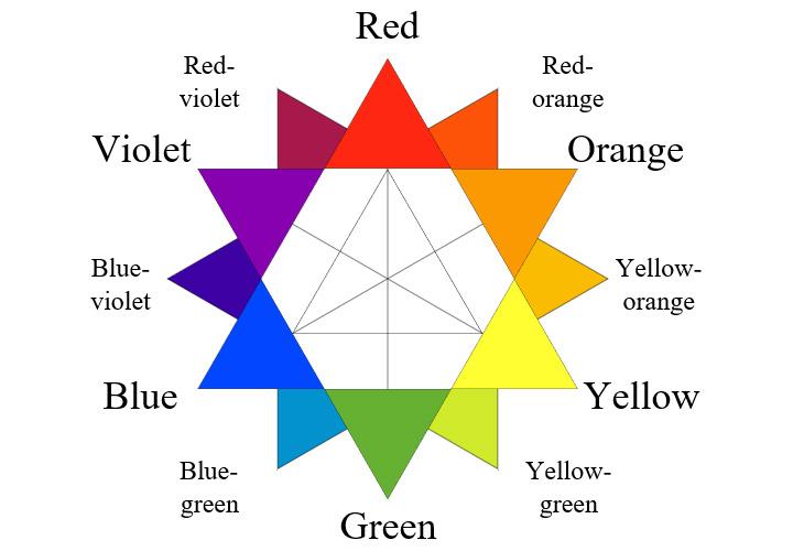L'étoile des couleurs